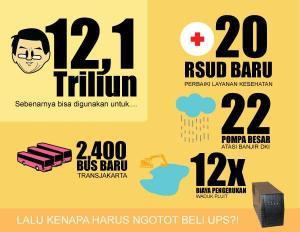 Rp 12 triliun bukan angka kecil. Dana siluman bisa dimanfaatkan untuk kepentingan rakyat.